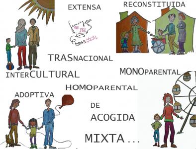 FAM Y LIAS, Recursos para la Diversidad S. Coop.